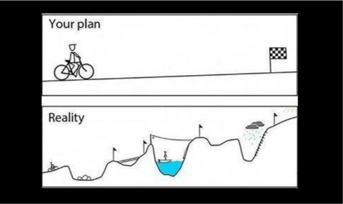 Your Plan vs. Reality